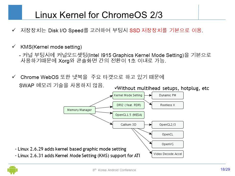 18/29 6 th Korea Android Conference Linux Kernel for ChromeOS 2/3 저장장치는 Disk I/O Speed 를 고려하여 부팅시 SSD 저장장치를 기본으로 이용.