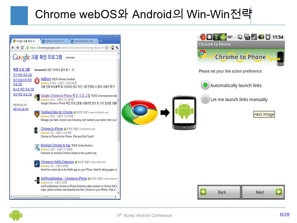9/29 6 th Korea Android Conference Chrome webOS 와 Android 의 Win-Win 전략
