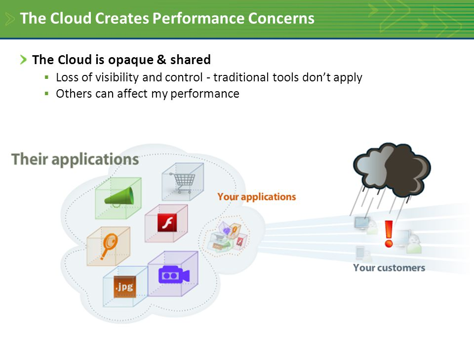 The Cloud Creates Performance Concerns The Cloud is opaque & shared  Loss of visibility and control - traditional tools don't apply  Others can affect my performance