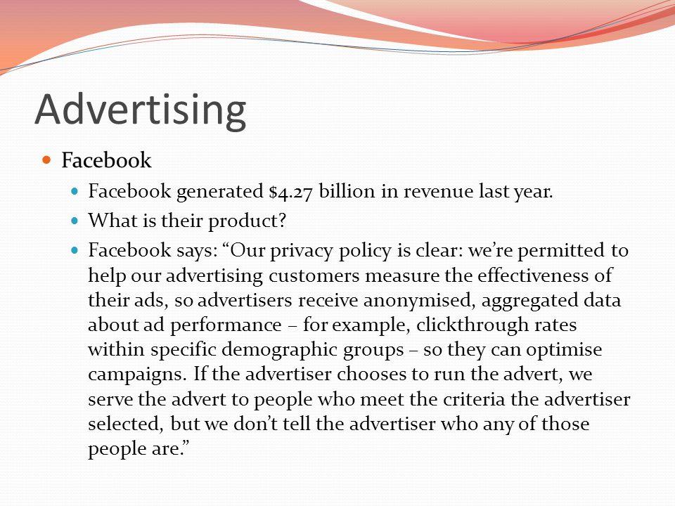 Advertising Facebook Facebook generated $4.27 billion in revenue last year.