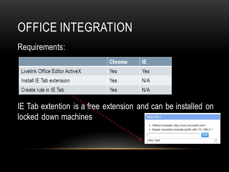OFFICE INTEGRATION Requirements: IE Tab extention is a free extension and can be installed on locked down machines ChromeIE Livelink Office Editor ActiveXYes Install IE Tab extensionYesN/A Create rule in IE TabYesN/A