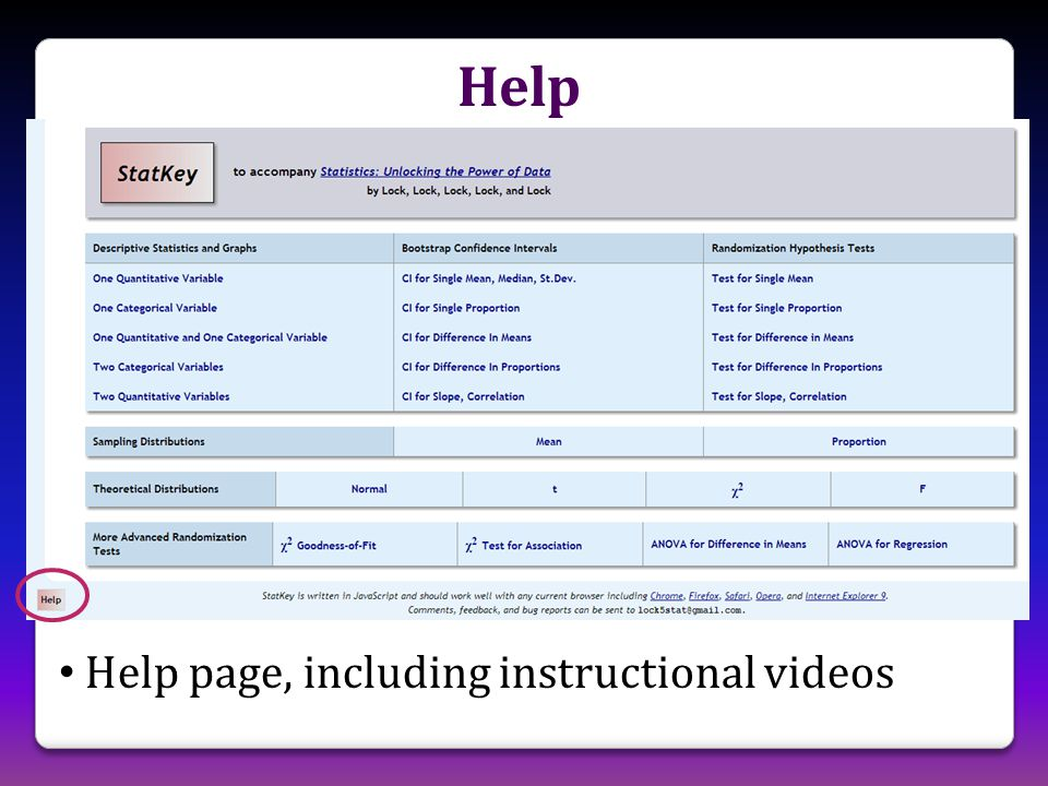 Help Help page, including instructional videos