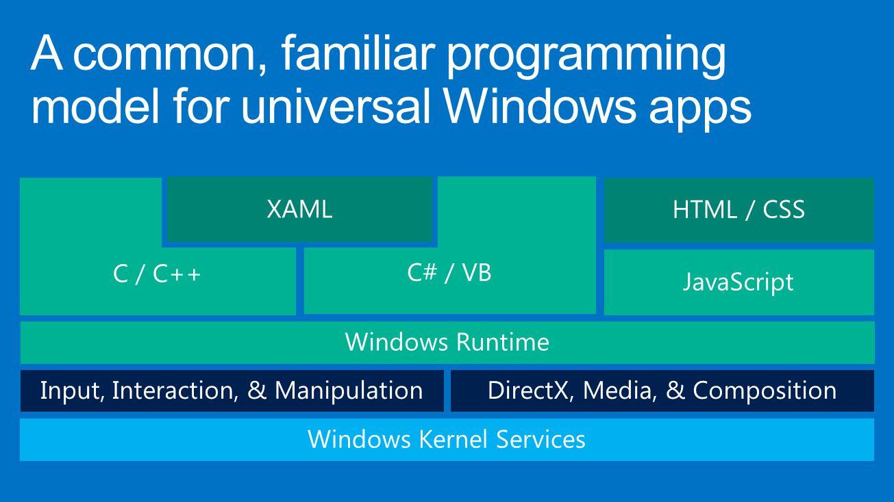 Visual Studio streamlines developing universal Windows apps 3-591: Using Visual Studio to build XAML universal apps (Navit Saxena)