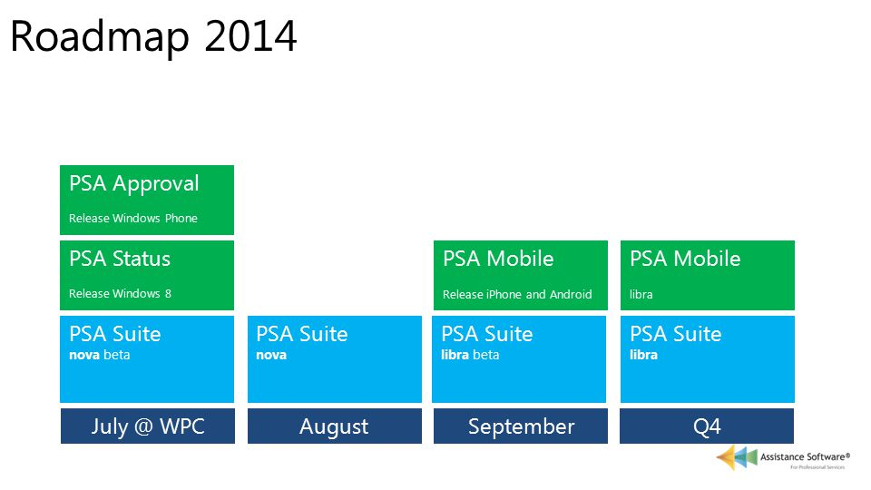 Roadmap 2014 July @ WPC PSA Status Release Windows 8 September PSA Approval Release Windows Phone Q4 PSA Mobile libra PSA Mobile Release iPhone and An