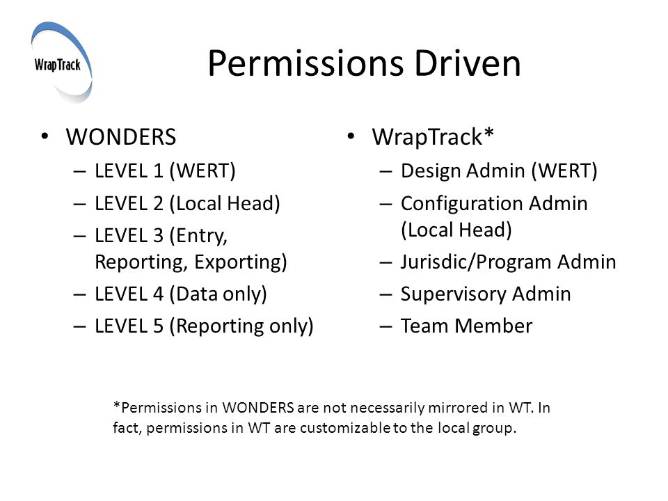Permissions Driven WONDERS – LEVEL 1 (WERT) – LEVEL 2 (Local Head) – LEVEL 3 (Entry, Reporting, Exporting) – LEVEL 4 (Data only) – LEVEL 5 (Reporting only) WrapTrack* – Design Admin (WERT) – Configuration Admin (Local Head) – Jurisdic/Program Admin – Supervisory Admin – Team Member *Permissions in WONDERS are not necessarily mirrored in WT.