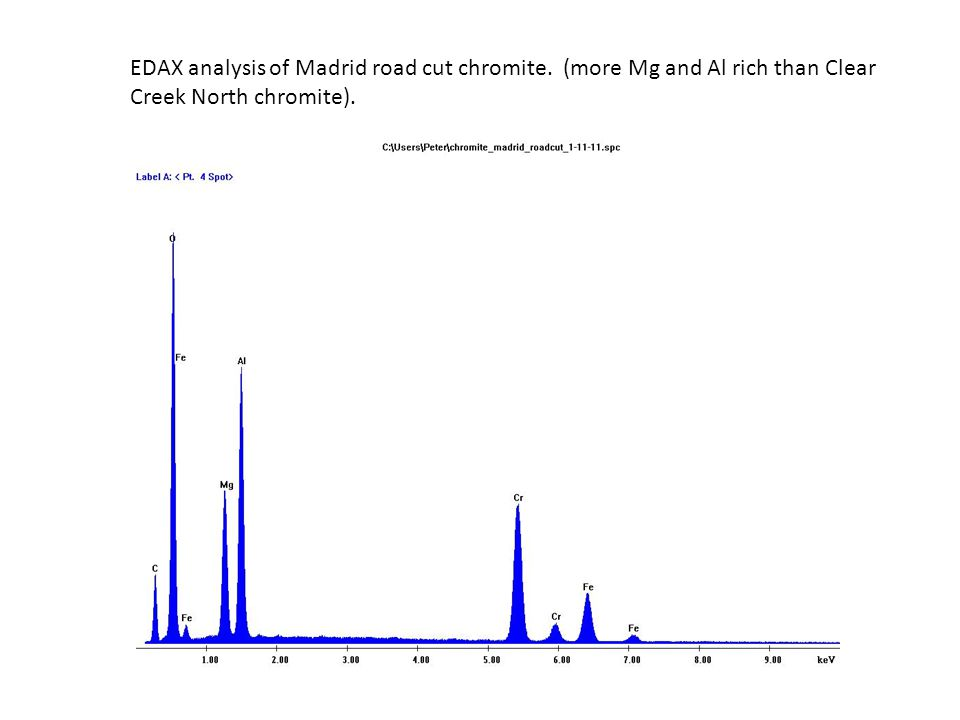 EDAX analysis of Madrid road cut chromite. (more Mg and Al rich than Clear Creek North chromite).