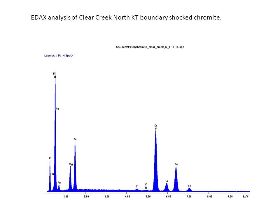 EDAX analysis of Clear Creek North KT boundary shocked chromite.