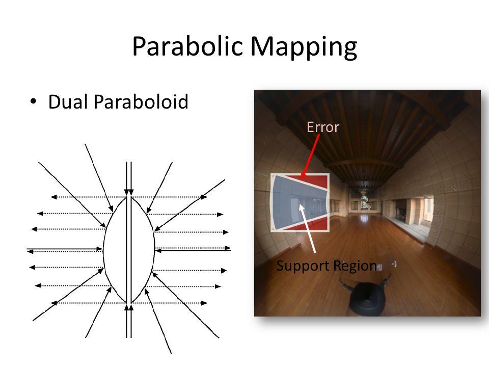 Parabolic Mapping Dual Paraboloid Error Support Region