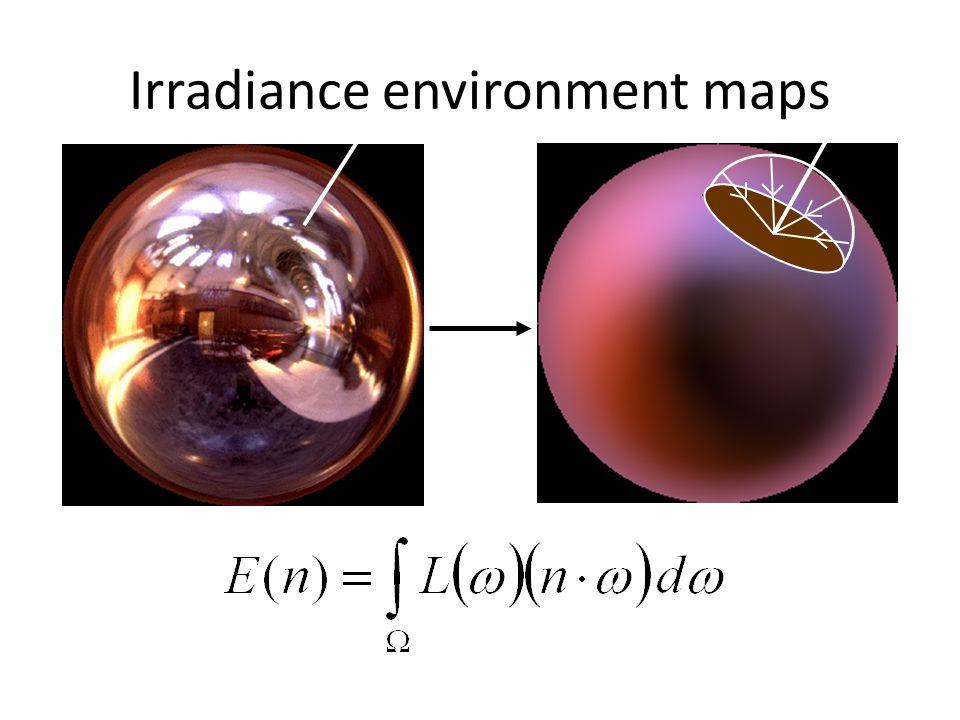 Irradiance environment maps Illumination Environment Map Irradiance Environment Map L n