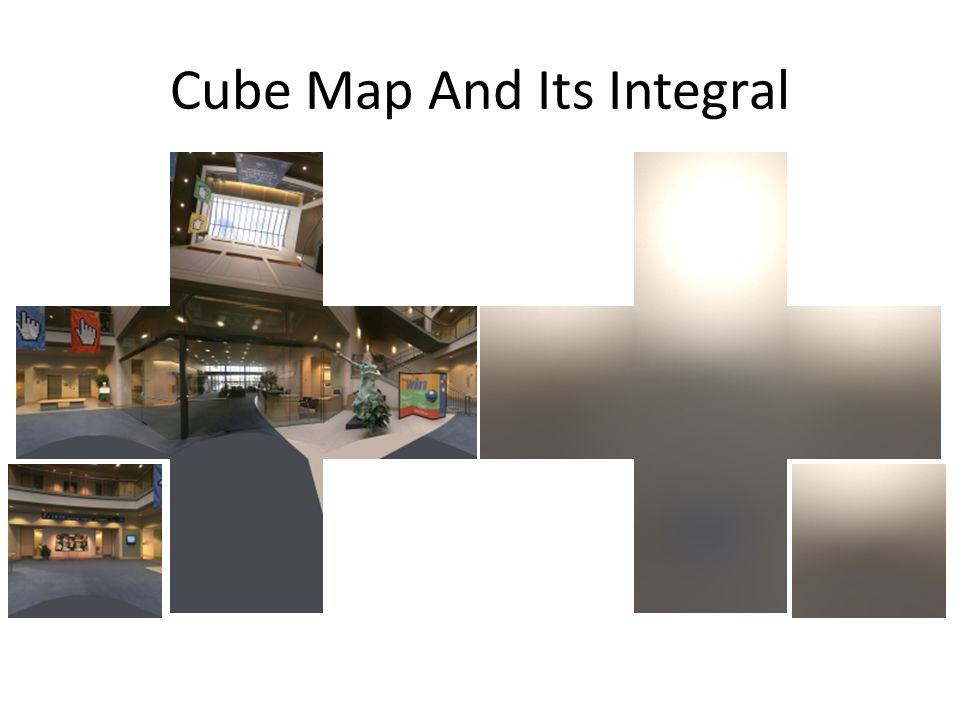 Cube Map And Its Integral