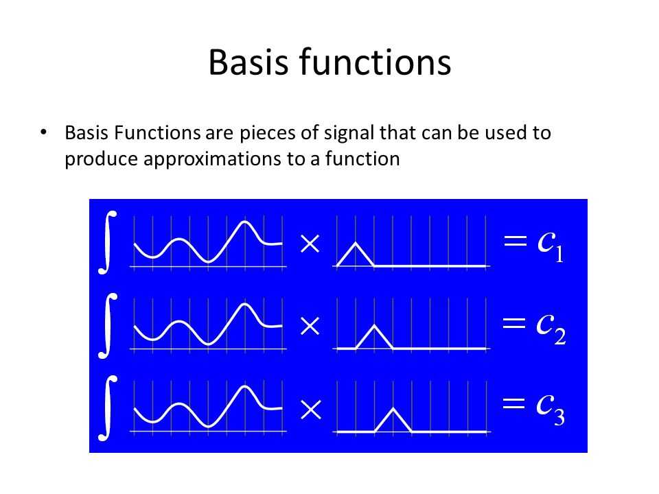 Basis Functions are pieces of signal that can be used to produce approximations to a function Basis functions
