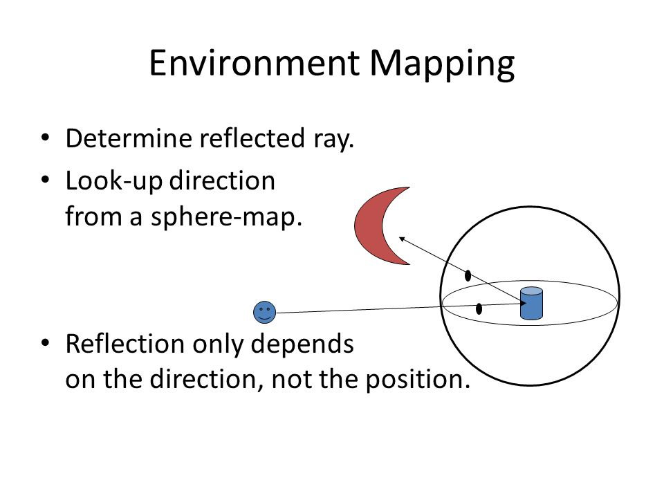 Environment Mapping Determine reflected ray. Look-up direction from a sphere-map. Reflection only depends on the direction, not the position.