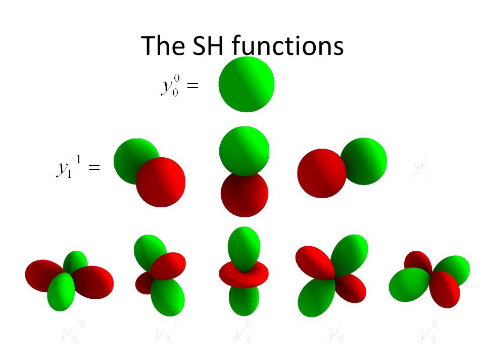 The SH functions