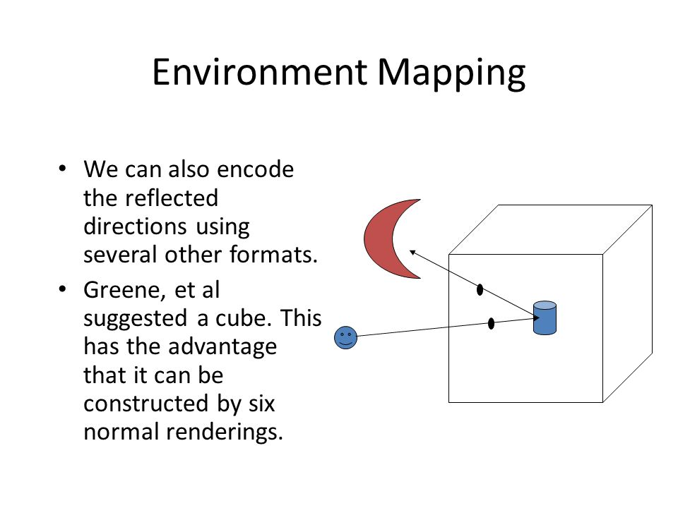 Environment Mapping We can also encode the reflected directions using several other formats. Greene, et al suggested a cube. This has the advantage th