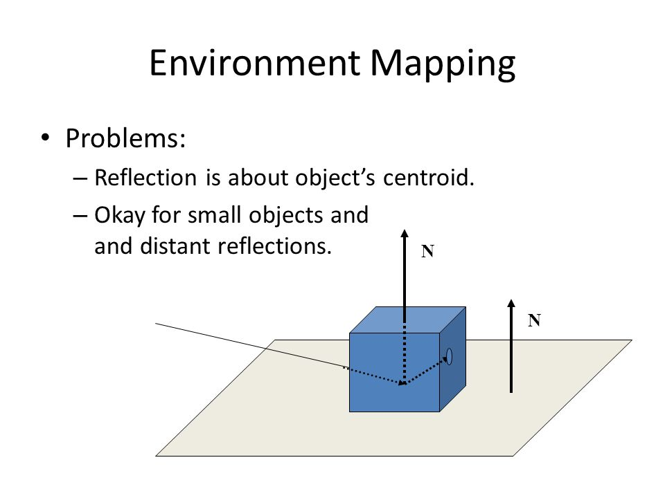 Environment Mapping Problems: – Reflection is about object's centroid. – Okay for small objects and and distant reflections. N N