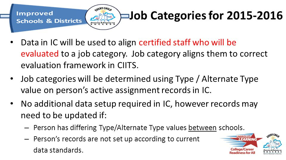 Job Categories for 2015-2016 Data in IC will be used to align certified staff who will be evaluated to a job category. Job category aligns them to cor