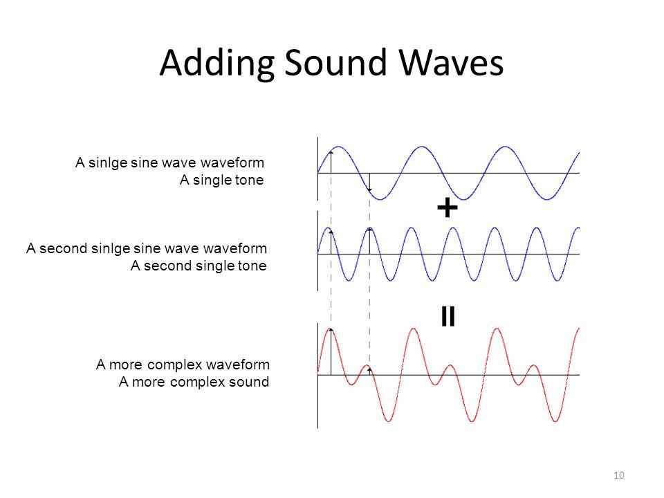 Adding Sound Waves 10 A more complex waveform A more complex sound A sinlge sine wave waveform A single tone A second sinlge sine wave waveform A second single tone