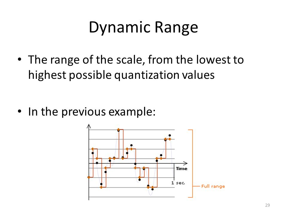 Dynamic Range The range of the scale, from the lowest to highest possible quantization values In the previous example: 29