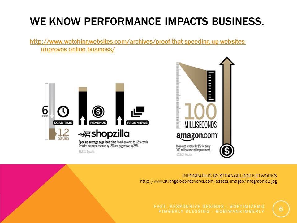 WE KNOW PERFORMANCE IMPACTS BUSINESS.
