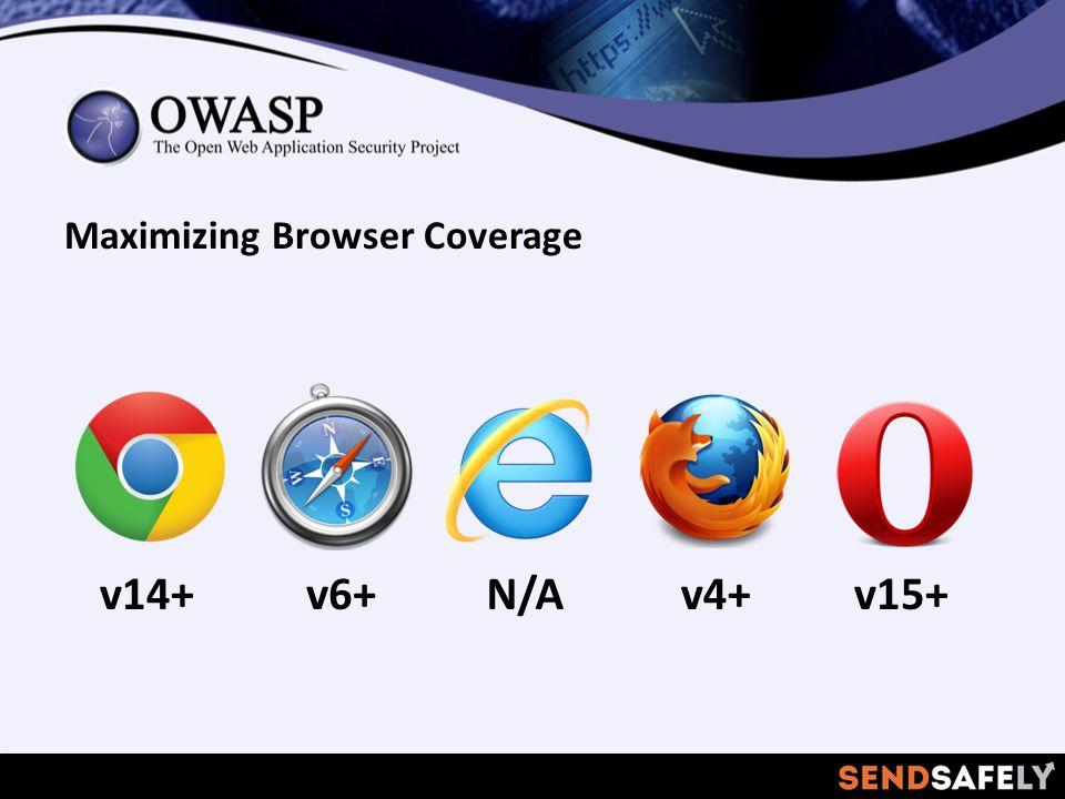 Maximizing Browser Coverage v14+v6+v4+N/Av15+
