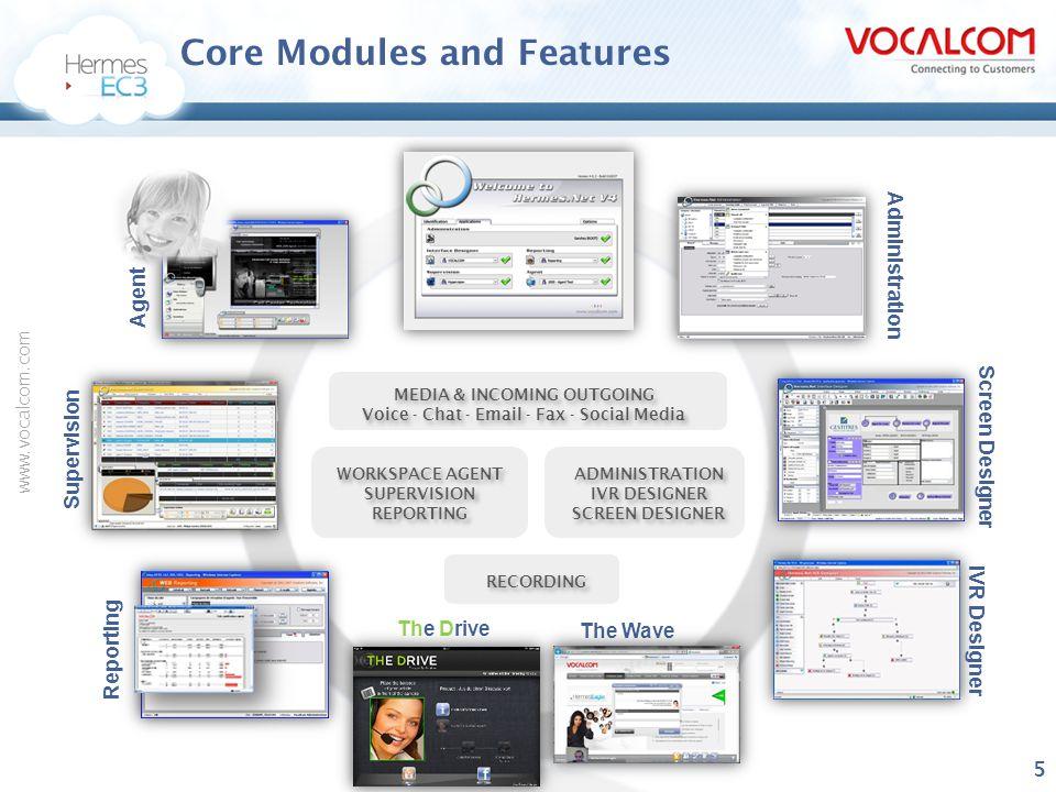 www.vocalcom.com Integration Methods 16 ActiveX DDE COM Objects Web Services TCP/IP Flash Objects