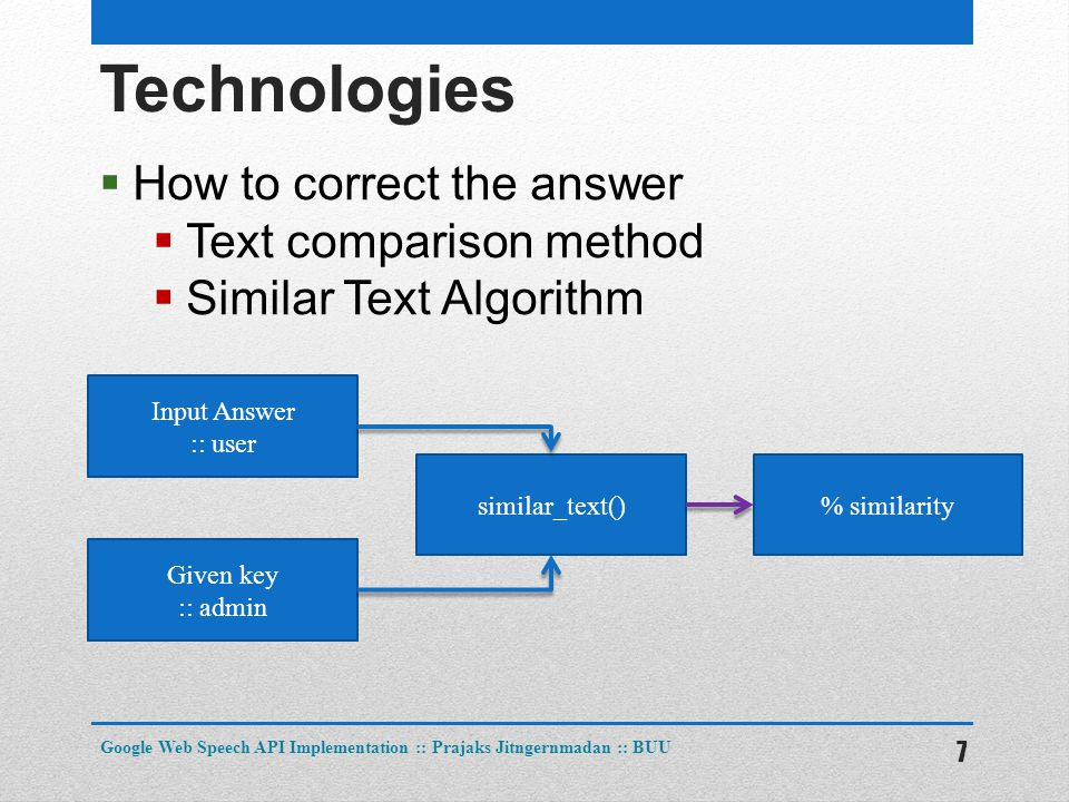 Technologies  How to correct the answer  Text comparison method  Similar Text Algorithm 7 Google Web Speech API Implementation :: Prajaks Jitngernmadan :: BUU Input Answer :: user Given key :: admin similar_text()% similarity