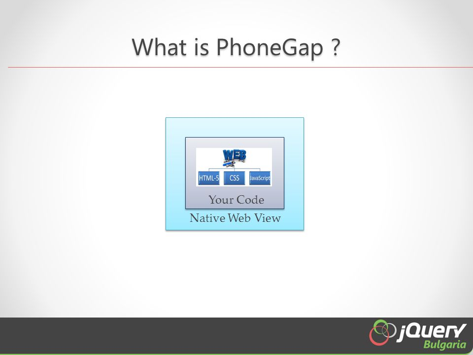 What is PhoneGap ? Native APIs Native Web View Your Code