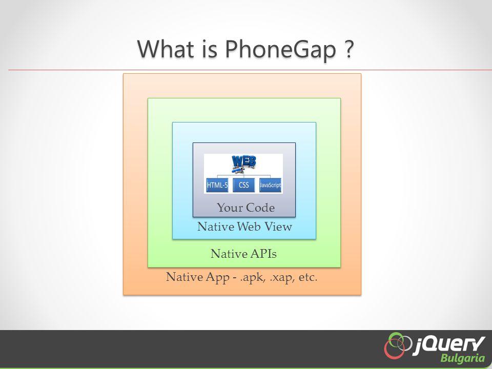 What is PhoneGap Native App -.apk,.xap, etc. Native APIs Native Web View Your Code