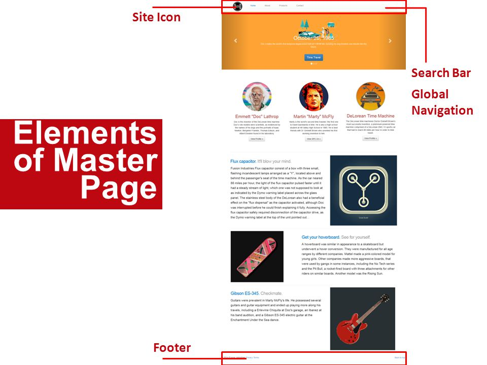 Elements of Master Page Site Icon Search Bar Global Navigation Footer