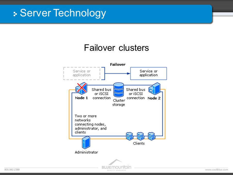 Server Technology Failover clusters