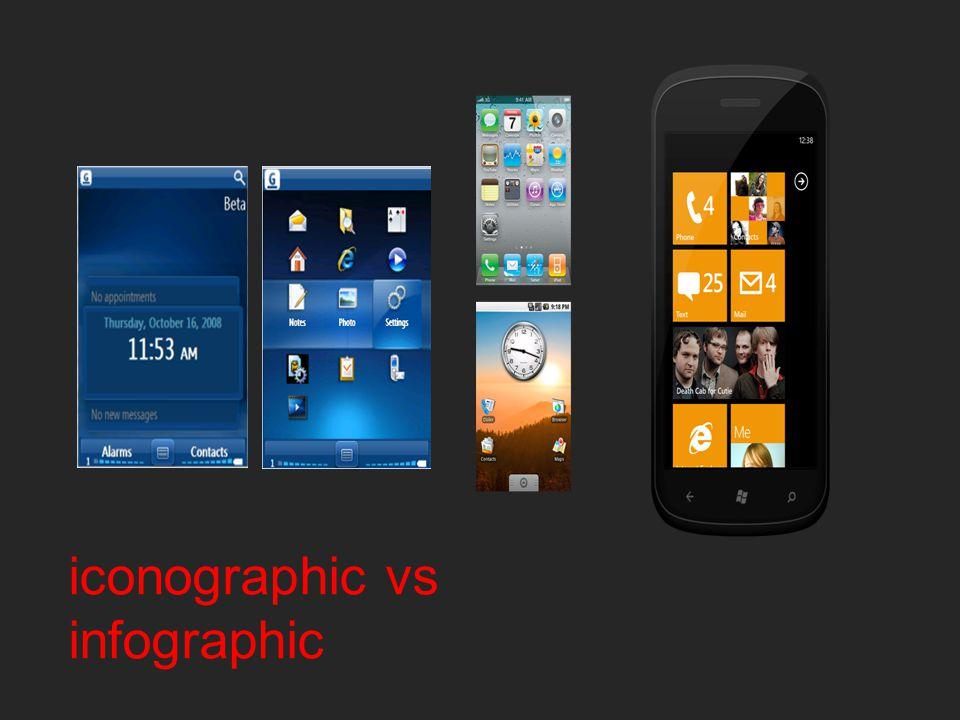 iconographic vs infographic