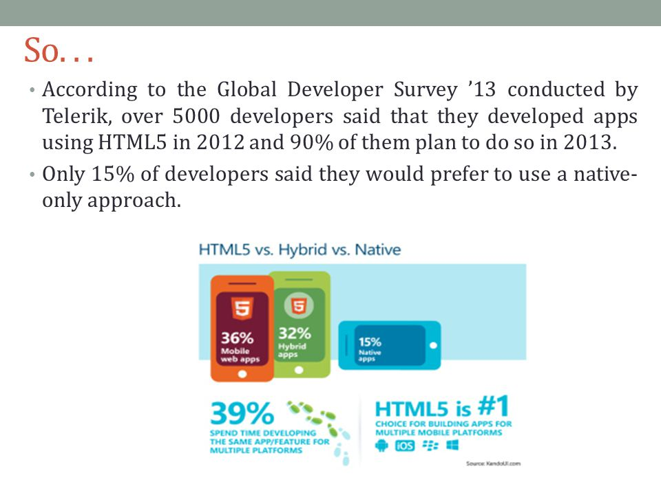 So... According to the Global Developer Survey '13 conducted by Telerik, over 5000 developers said that they developed apps using HTML5 in 2012 and 90