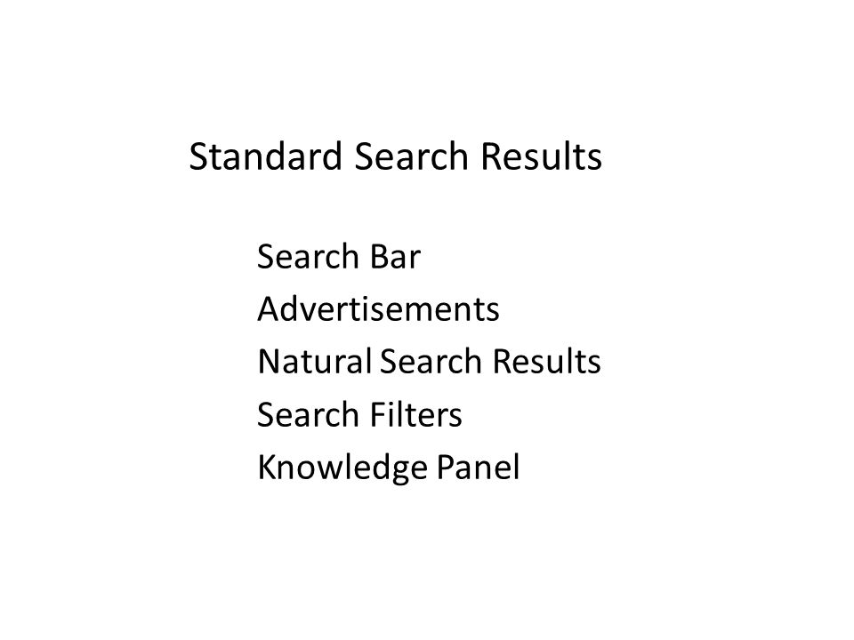 Search Bar Advertisements Natural Search Results Search Filters Knowledge Panel Standard Search Results