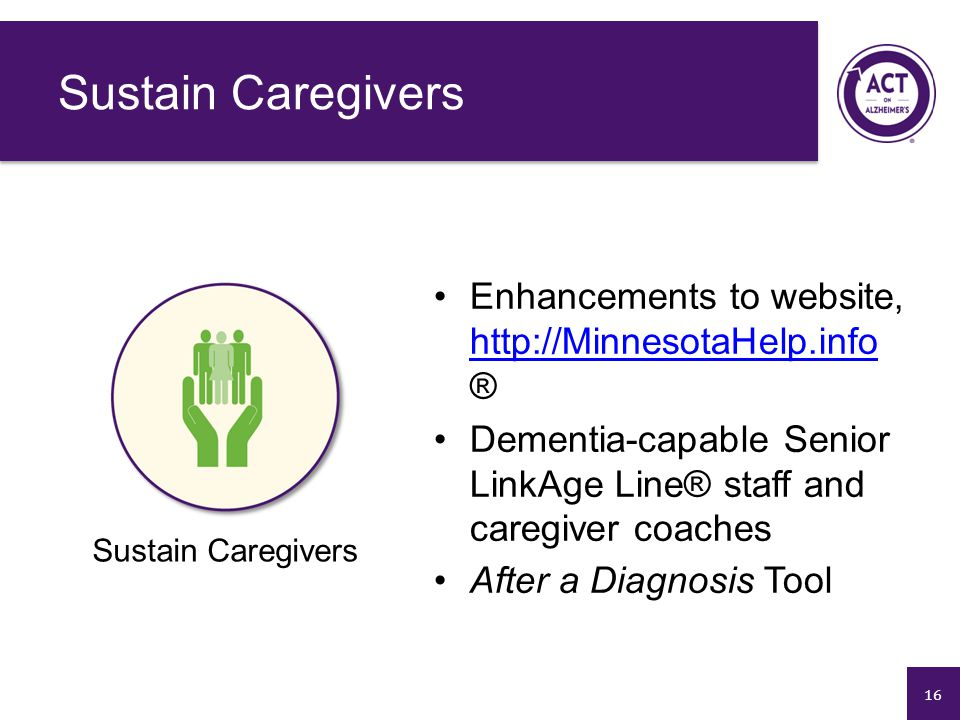 16 Enhancements to website, http://MinnesotaHelp.info ® http://MinnesotaHelp.info Dementia-capable Senior LinkAge Line® staff and caregiver coaches Af