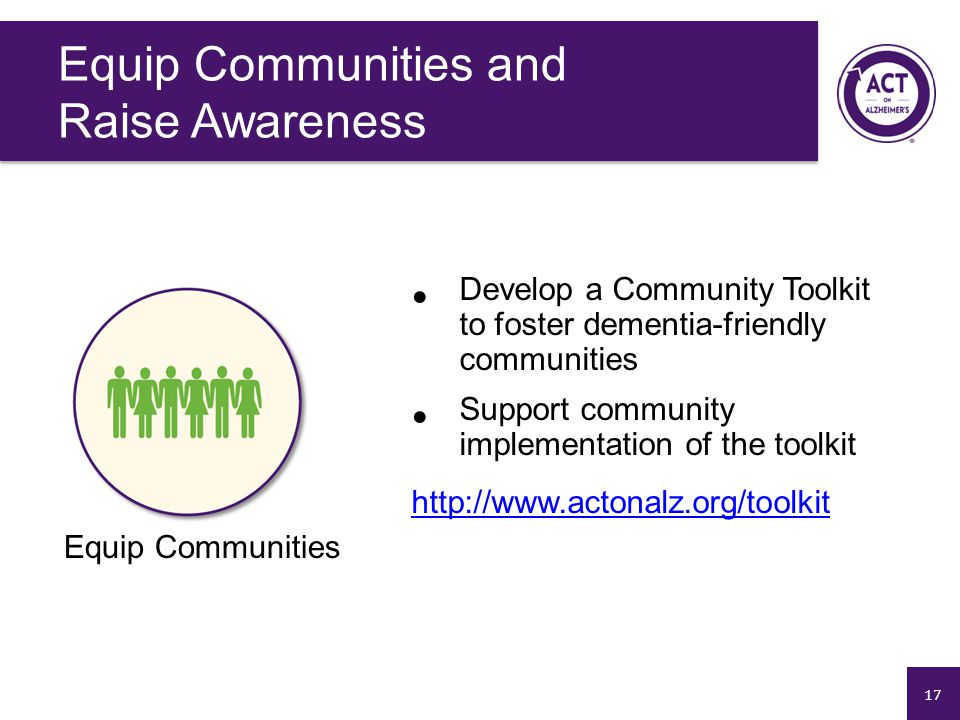 17 Develop a Community Toolkit to foster dementia-friendly communities Support community implementation of the toolkit http://www.actonalz.org/toolkit Equip Communities Equip Communities and Raise Awareness