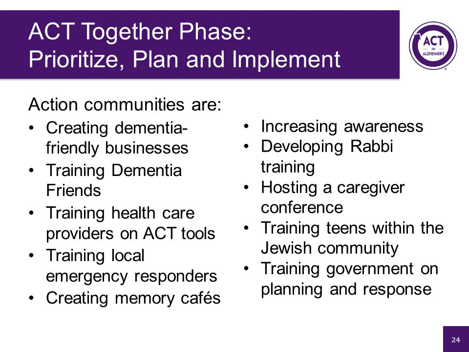 ACT Together Phase: Prioritize, Plan and Implement Action communities are: Creating dementia- friendly businesses Training Dementia Friends Training h