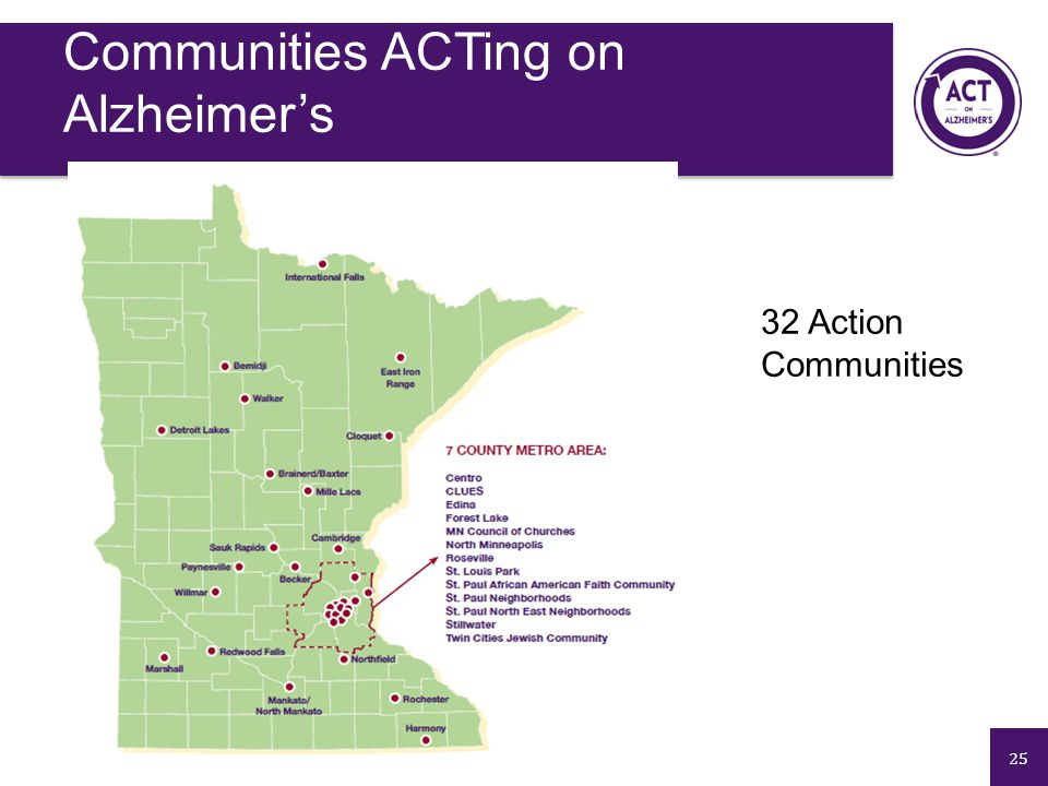 25 32 Action Communities Communities ACTing on Alzheimer's