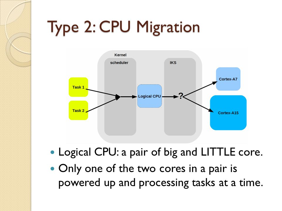 Type 2: CPU Migration Logical CPU: a pair of big and LITTLE core. Only one of the two cores in a pair is powered up and processing tasks at a time.