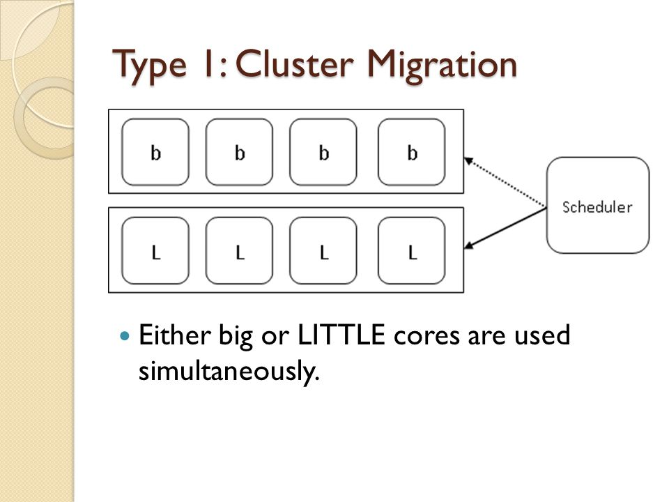 Type 1: Cluster Migration Either big or LITTLE cores are used simultaneously.
