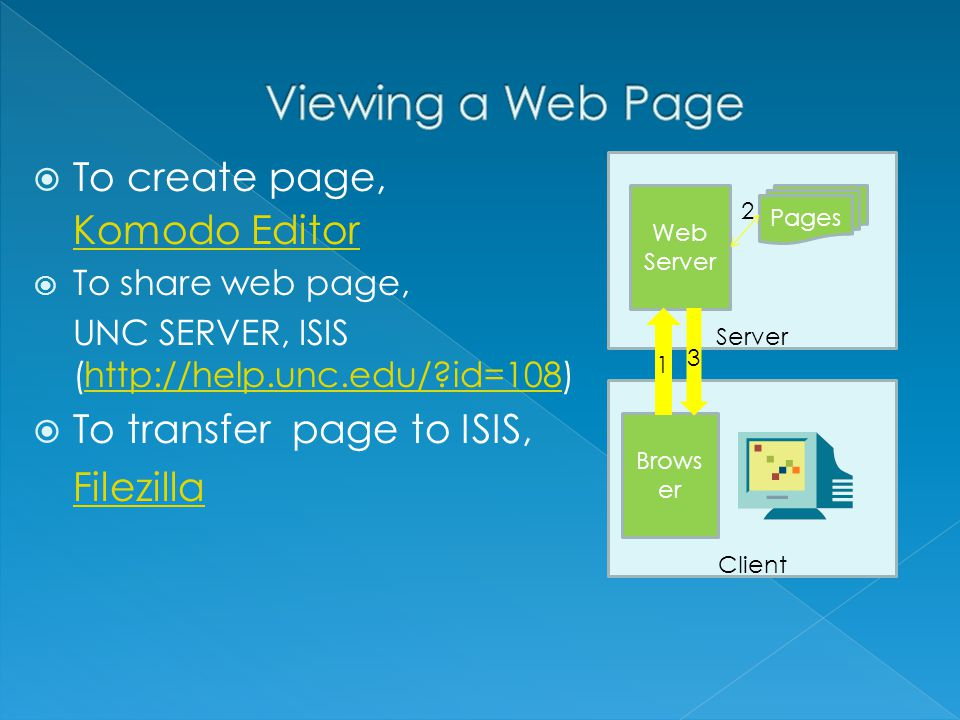  To create page, Komodo Editor  To share web page, UNC SERVER, ISIS (http://help.unc.edu/?id=108)http://help.unc.edu/?id=108  To transfer page to I