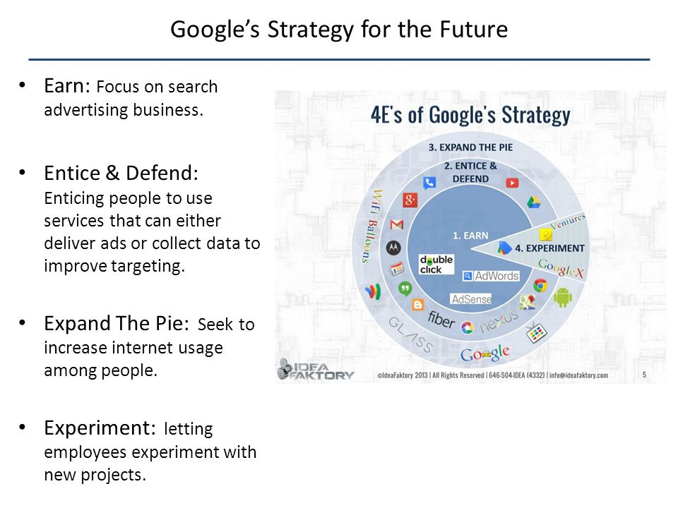 Google's Strategy for the Future Earn: Focus on search advertising business.