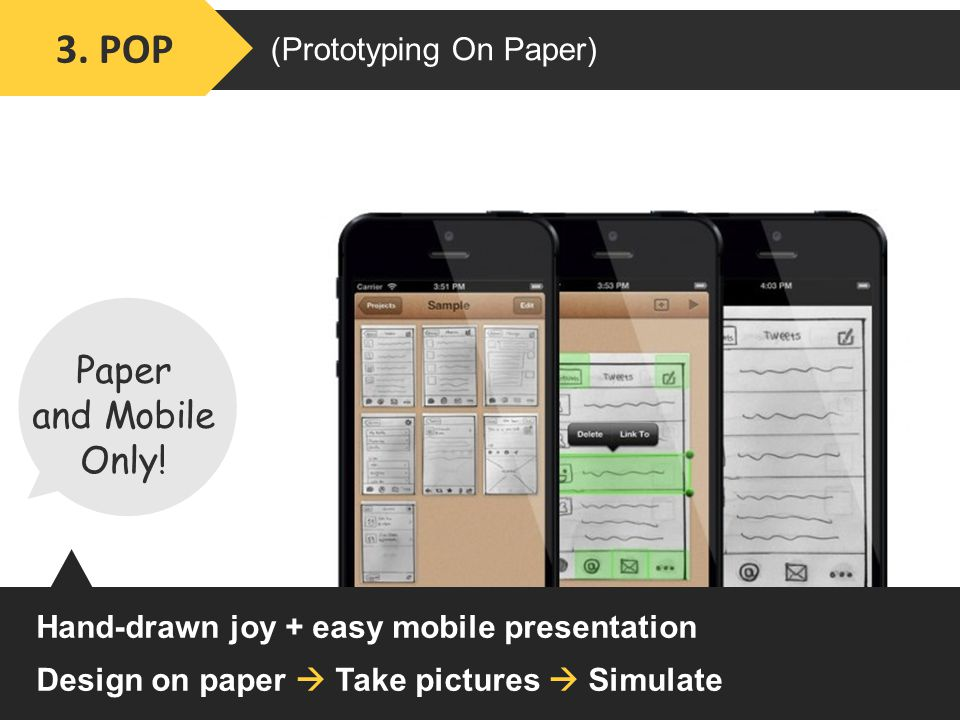 3. POP Design on paper  Take pictures  Simulate Hand-drawn joy + easy mobile presentation (Prototyping On Paper) Paper and Mobile Only!