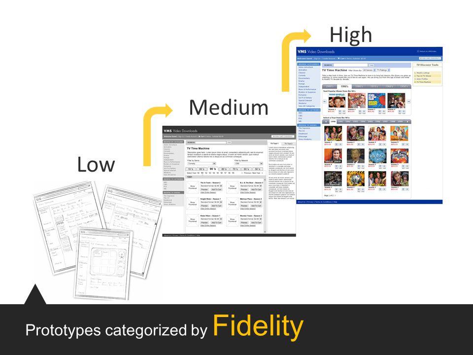 Prototypes categorized by Fidelity Low Medium High