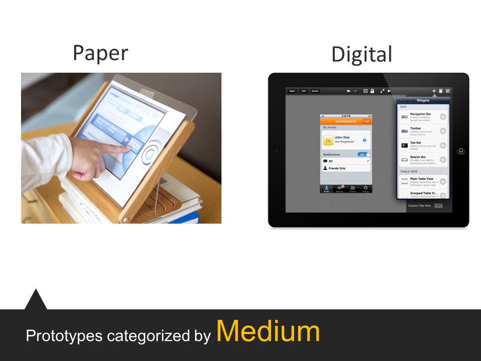 Prototypes categorized by Medium Paper Digital