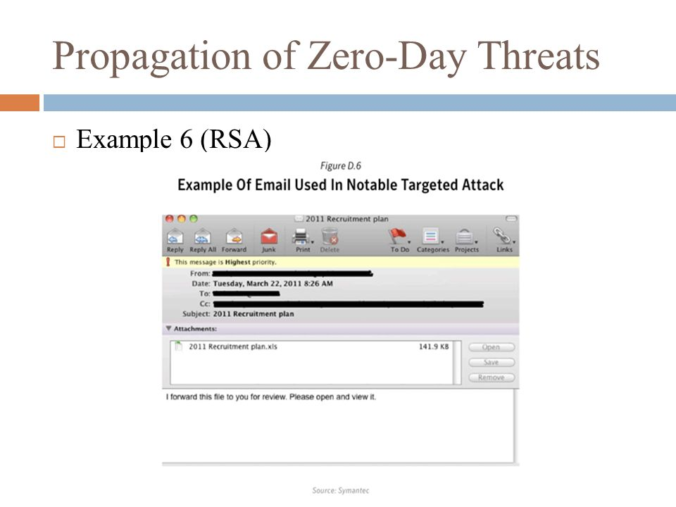 Propagation of Zero-Day Threats  Example 6 (RSA)