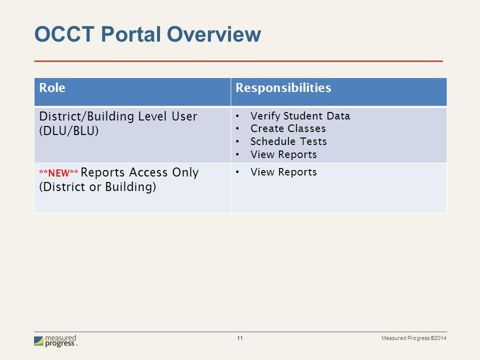 Measured Progress ©2014 11 OCCT Portal Overview RoleResponsibilities District/Building Level User (DLU/BLU) Verify Student Data Create Classes Schedule Tests View Reports **NEW** Reports Access Only (District or Building) View Reports