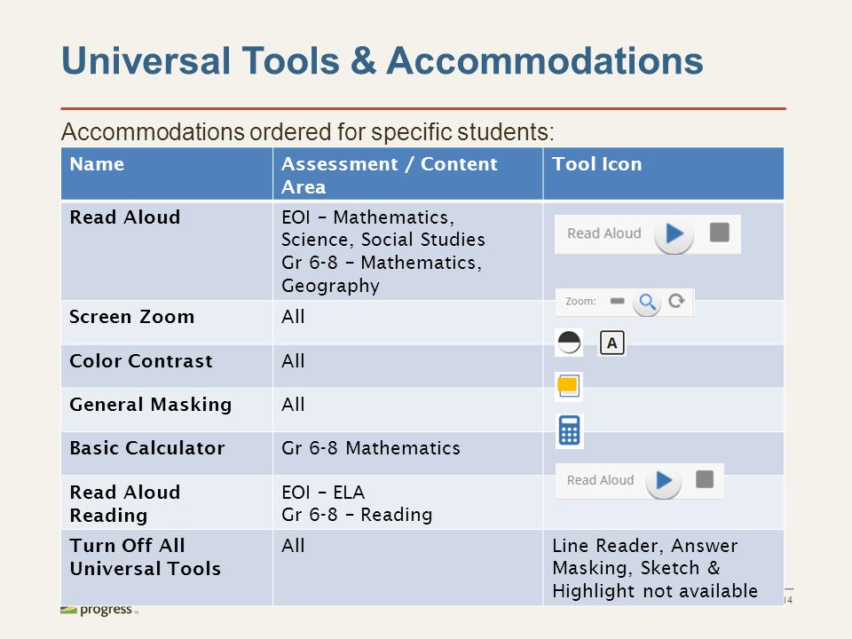 Measured Progress ©2014 33 Accommodations ordered for specific students: Universal Tools & Accommodations NameAssessment / Content Area Tool Icon Read Aloud EOI – Mathematics, Science, Social Studies Gr 6-8 – Mathematics, Geography Screen Zoom All Color Contrast All General Masking All Basic Calculator Gr 6-8 Mathematics Read Aloud Reading EOI – ELA Gr 6-8 – Reading Turn Off All Universal Tools AllLine Reader, Answer Masking, Sketch & Highlight not available