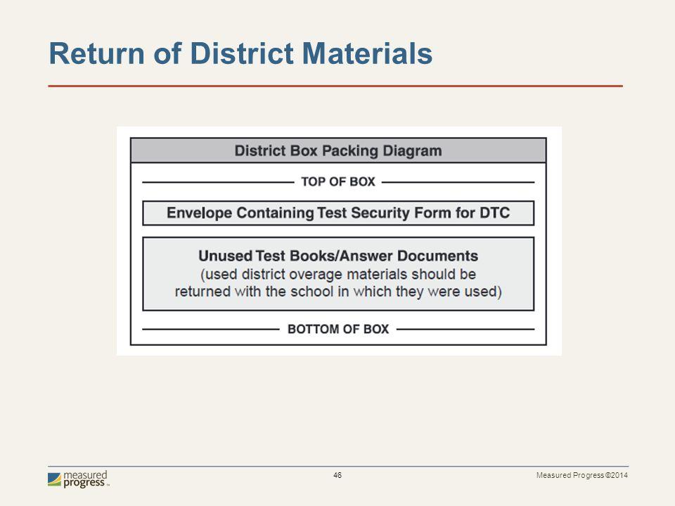Measured Progress ©2014 46 Return of District Materials