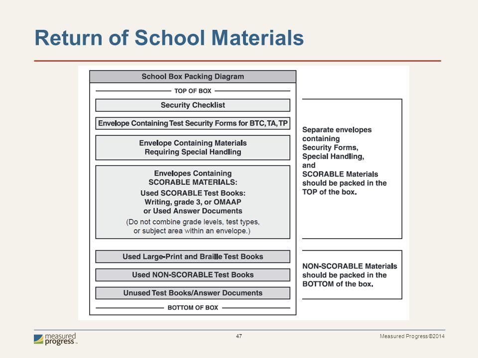 Measured Progress ©2014 47 Return of School Materials