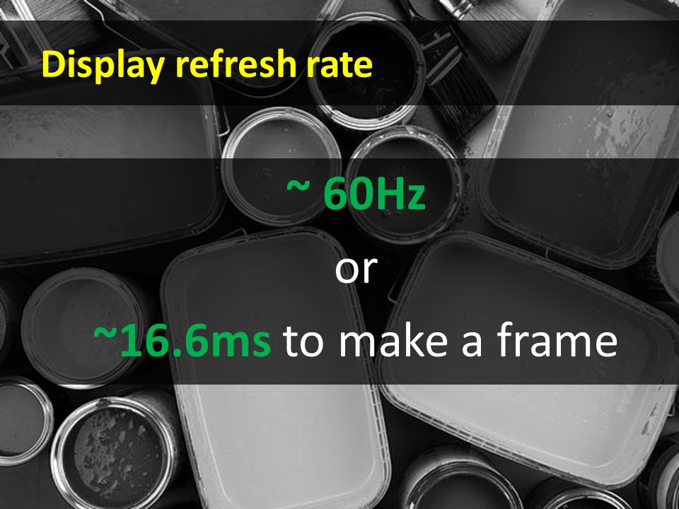 Display refresh rate ~ 60Hz or ~16.6ms to make a frame
